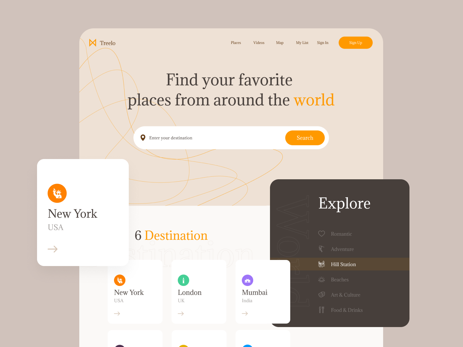 Travel website by Mindinventory
