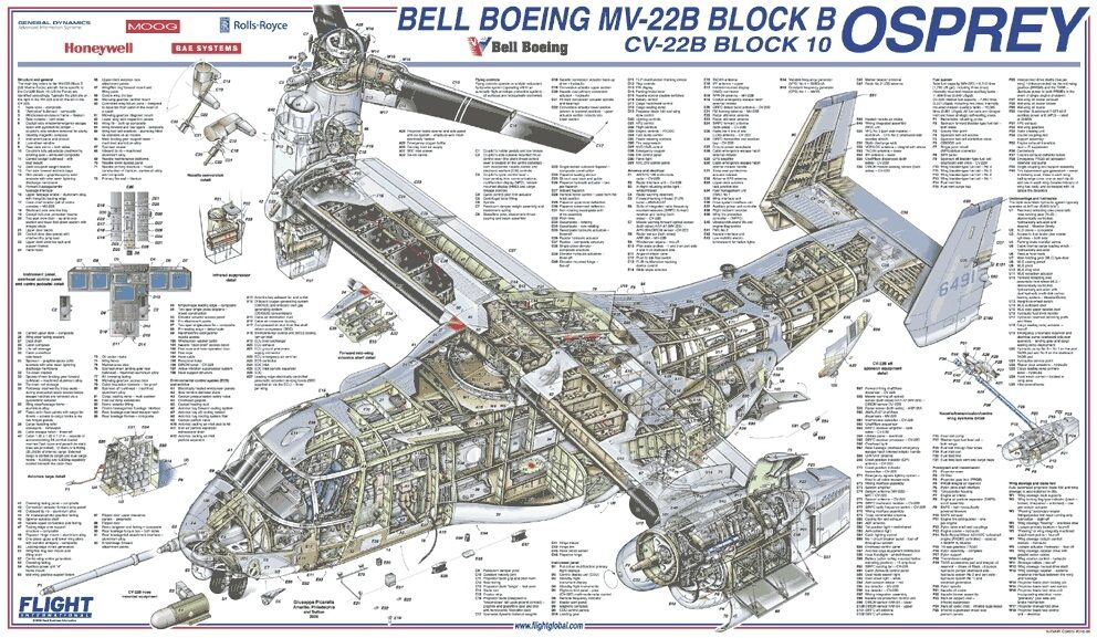 Enjoyable V22 Cutaway Drawing From Flight International Magazine V 22 Wiring Cloud Hisonuggs Outletorg