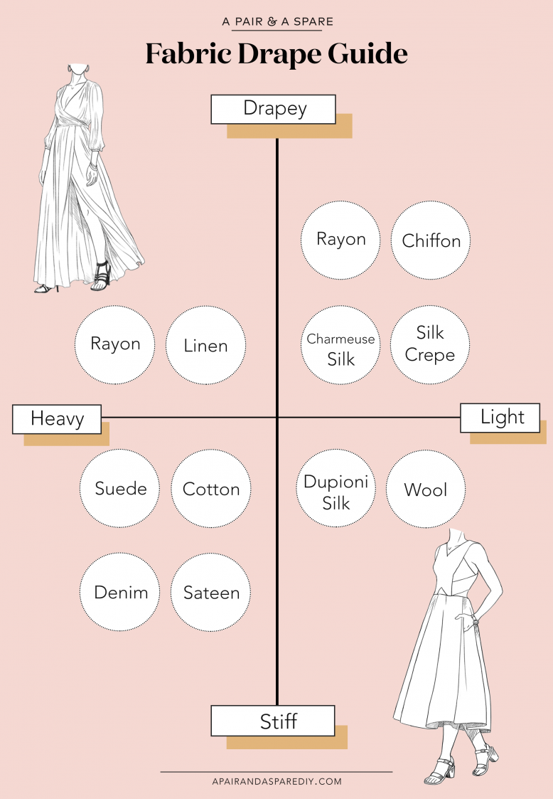 Photo of A Guide to Fabric Drape