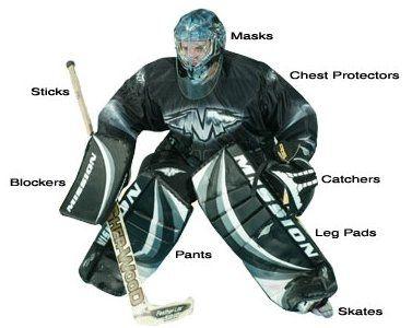Metro Vancouver Roller Hockey League Goalie Equipment Hockey Goalie Goalie Hockey Goalie Equipment