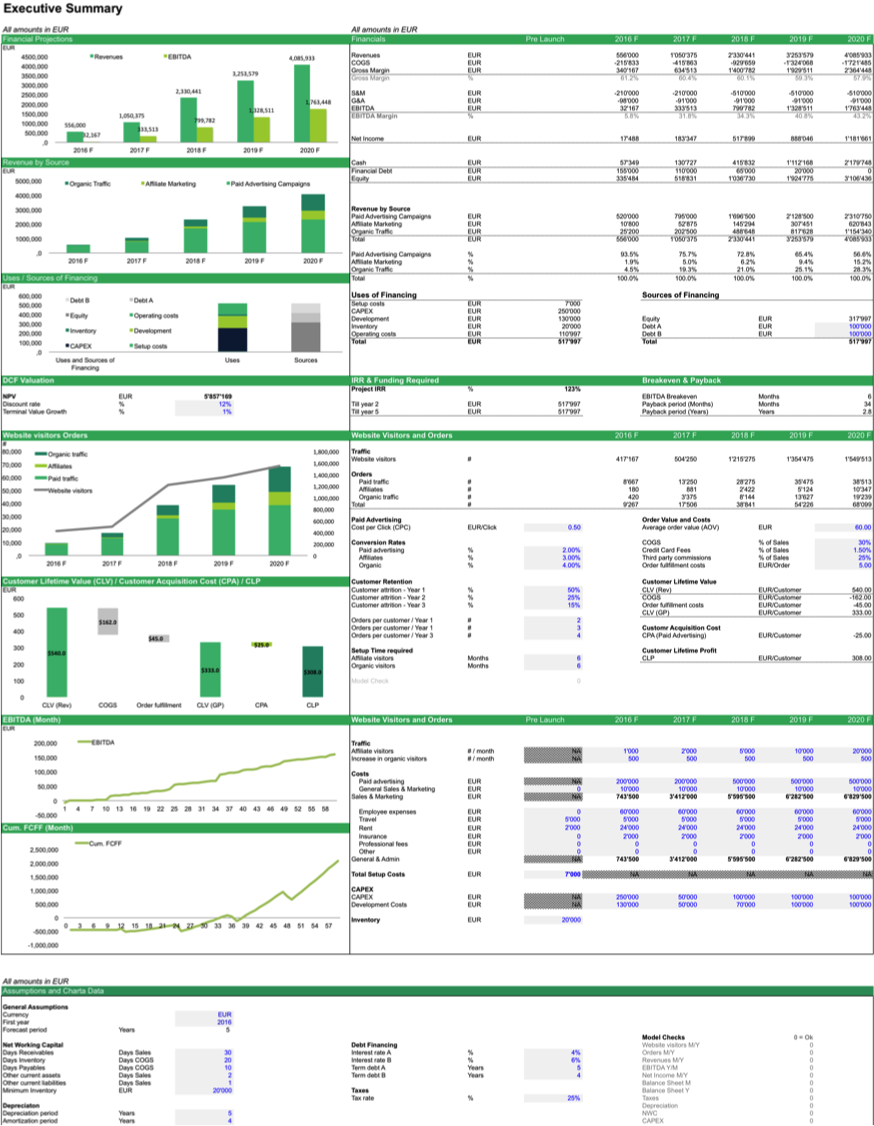 Spreadsheet Templates Are Used By Investors  Companies To Build
