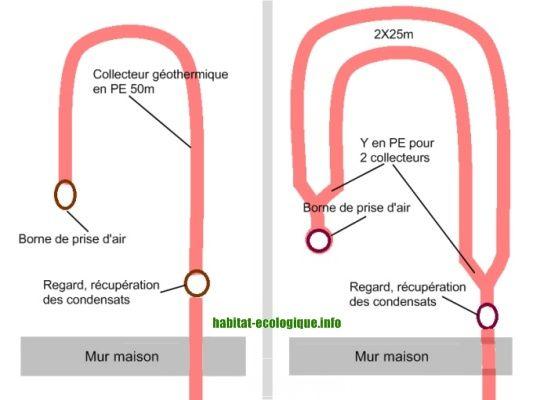 implantation 1 planlar Pinterest - Echangeur Air Air Maison
