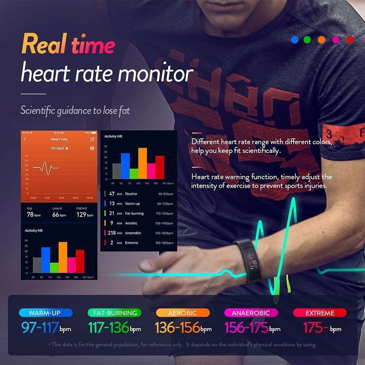 Oumax Fitness Tracker T5 With Heart Rate Color Touch