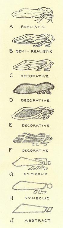Cicada, Stages of Conventionalization Hugo Froelich, Keramic Studio Magazine, 1905