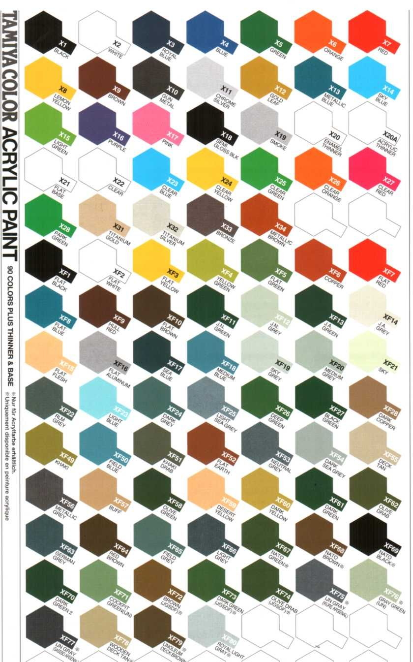 Tamiya Arcrylic Color Scale Model Pinterest Tamiya Scale
