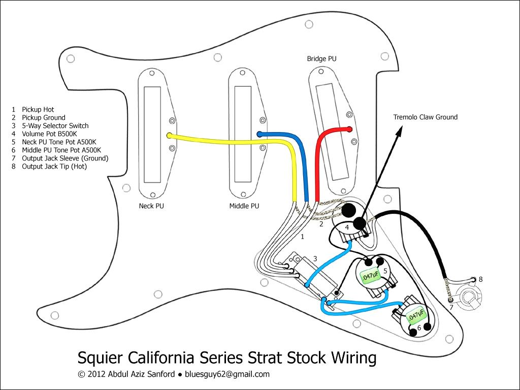 Fender Hss Strat Wiring Diagram Guitar Diagrams Endearing