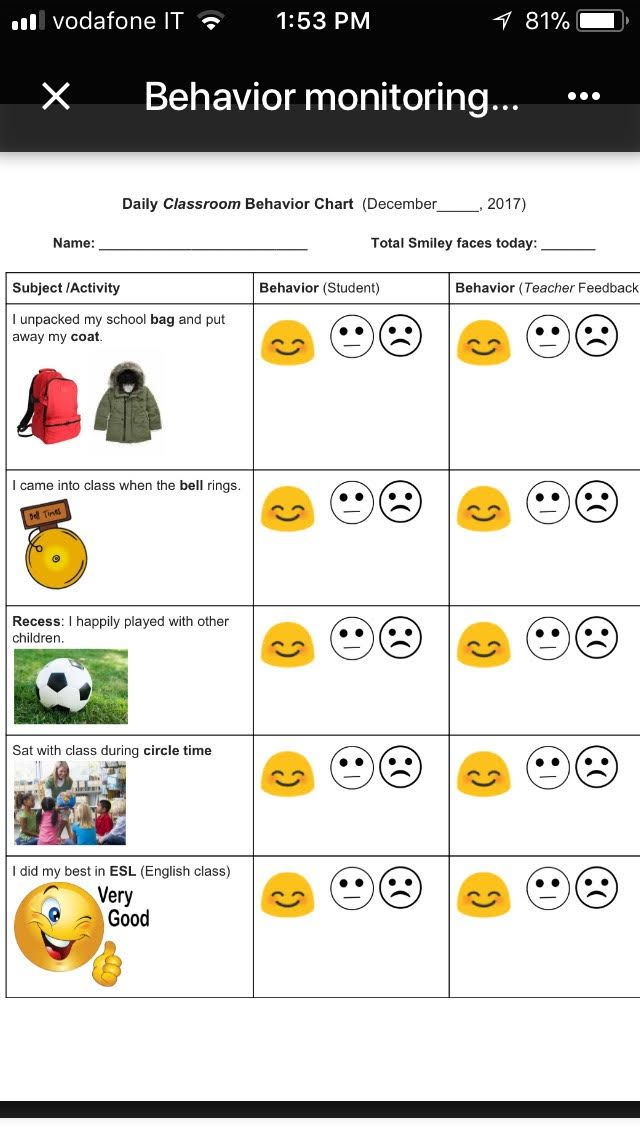 Classroom Behavior Chart NonCompliant Child  Behaviour Charts