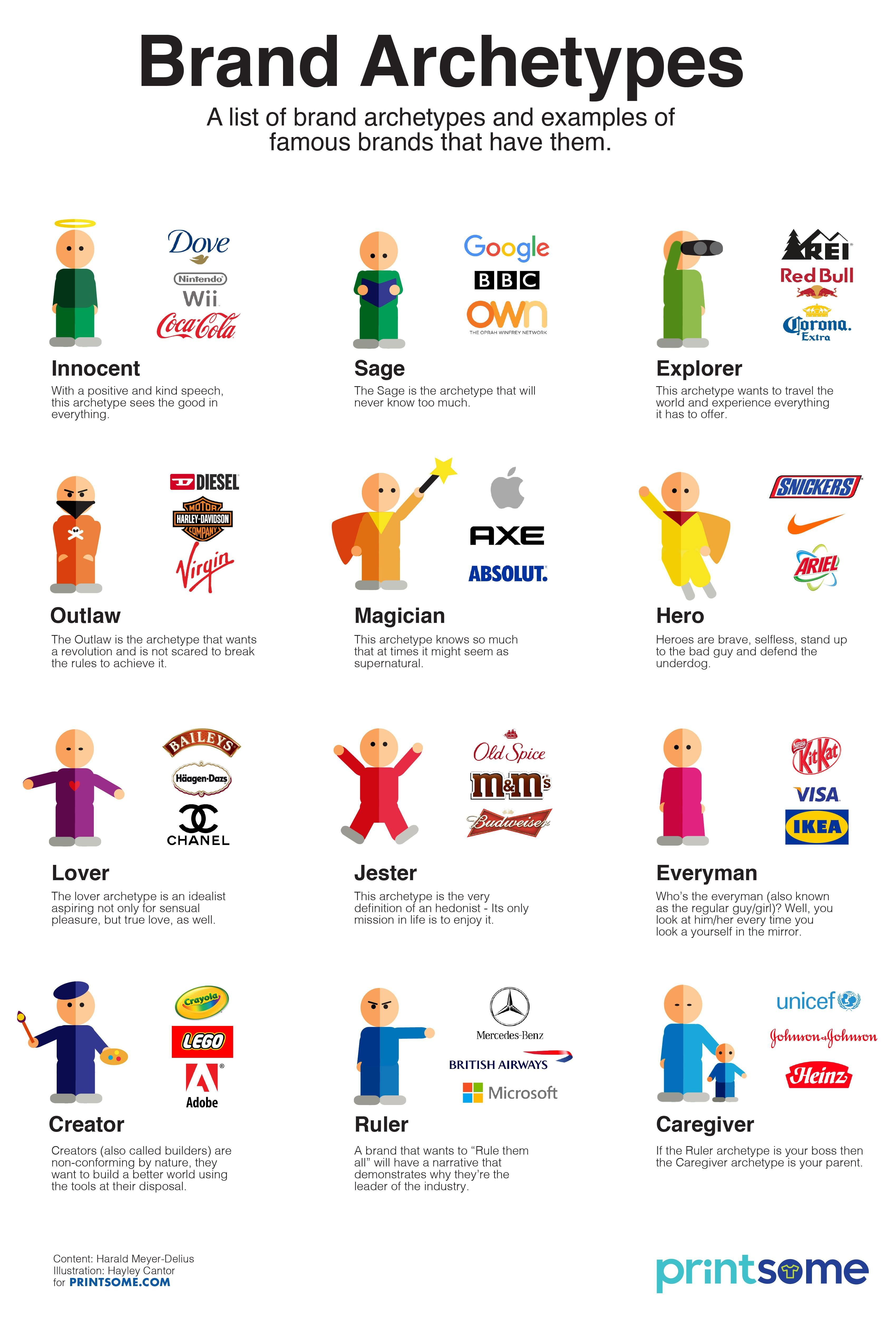 The power behind brand archetypes pinterest infographic the power behind brand archetypes pinterest infographic illustrations infographic and career development malvernweather Image collections