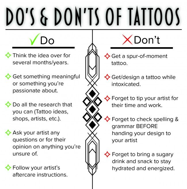 Tattoo pain chart google search tattoos pinterest for How to decide what tattoo to get