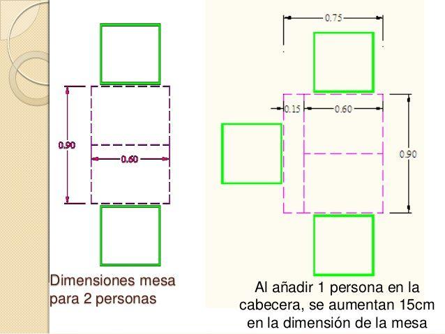 Dimensiones mesa al a adir 1 persona en lapara 2 personas for Mesa 8 personas medidas