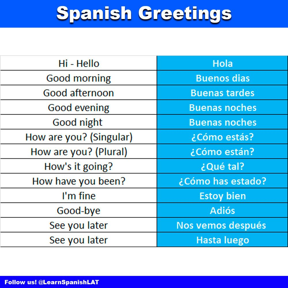 Saludos en espaol spanish greetings spanish tips learn spanish saludos en espaol spanish greetings spanish tips m4hsunfo