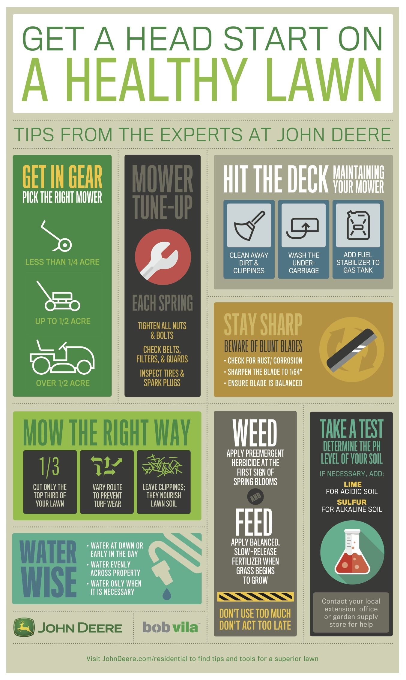 Infographic Get A Head Start On A Healthy Lawn Lawn Care Tips Lawn Lawn Care