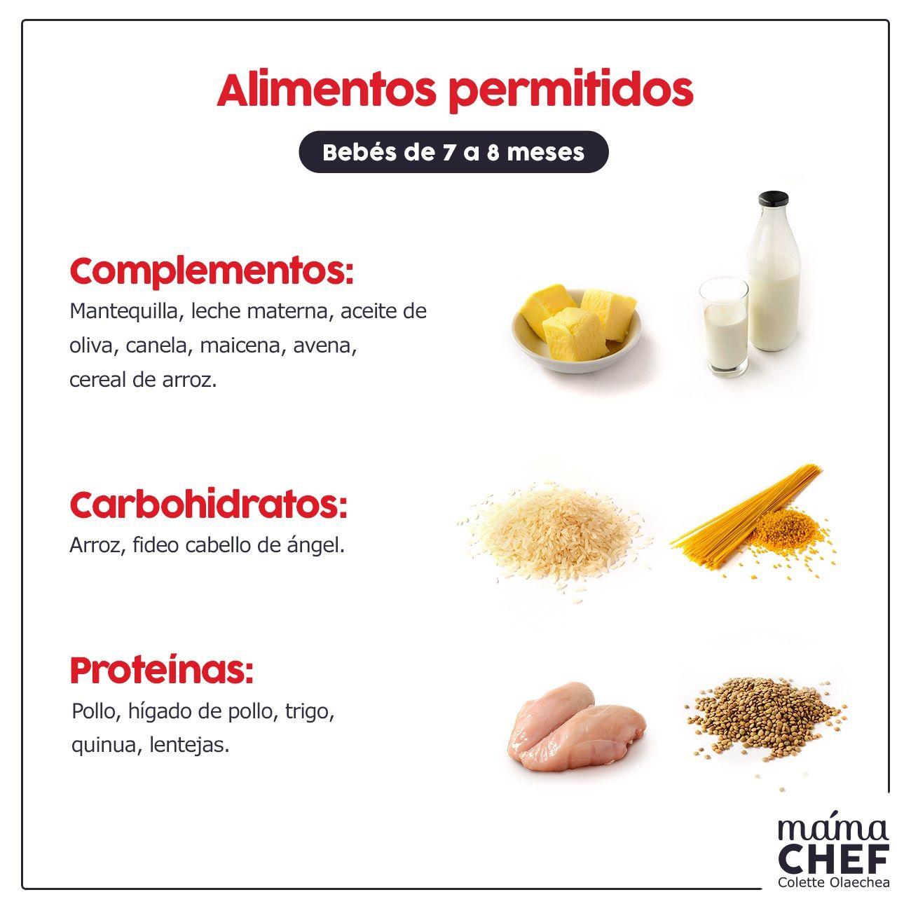 Alimentos permitidos complementos papillas papilla bebes 7 meses mama chef colette olaechea - Alimentos bebe 8 meses ...