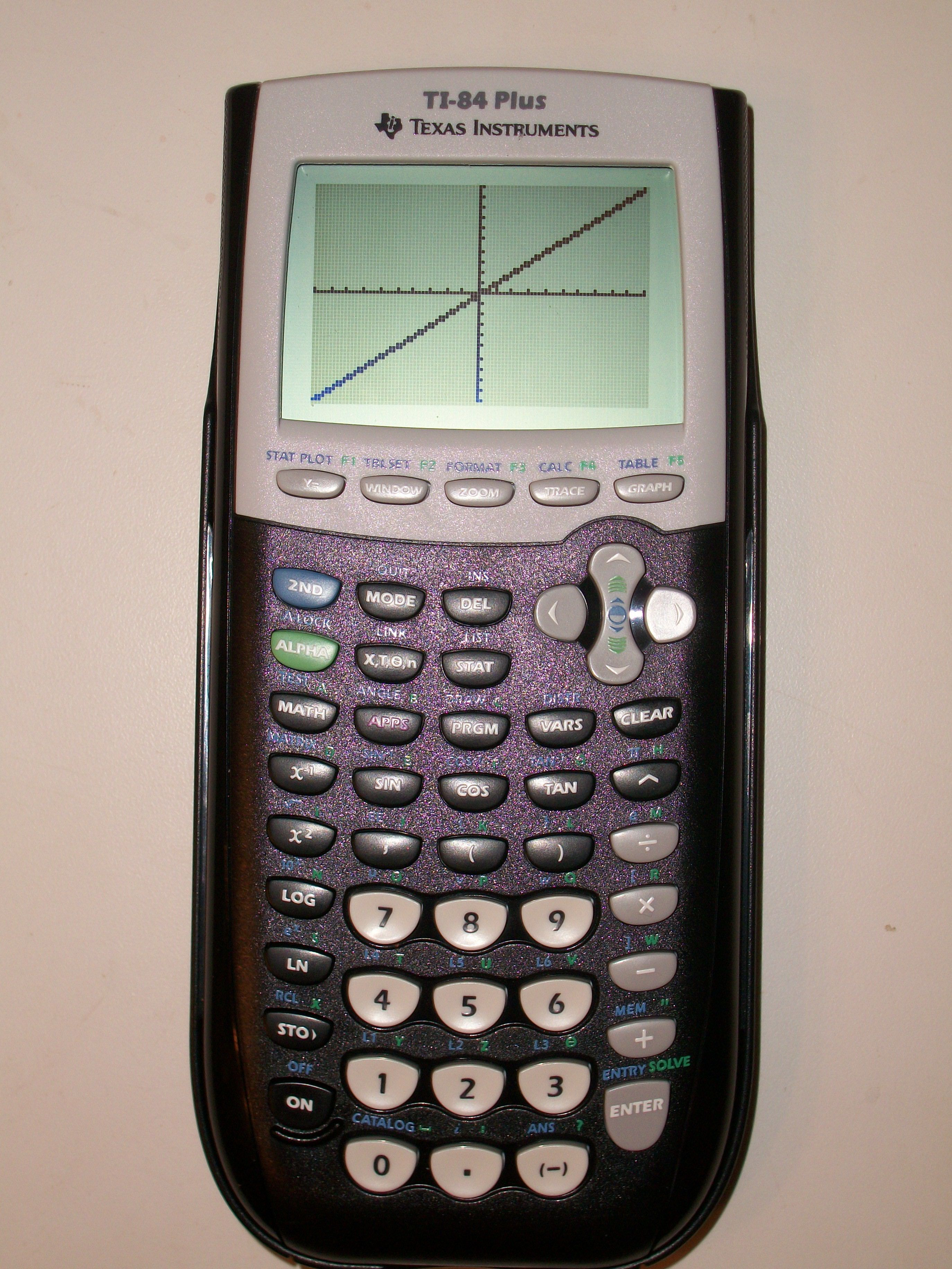 Graph by hand for understandinguse the calculator to
