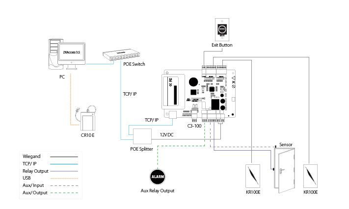 C3100 Wiring Diagram - Wiring Diagram Update on