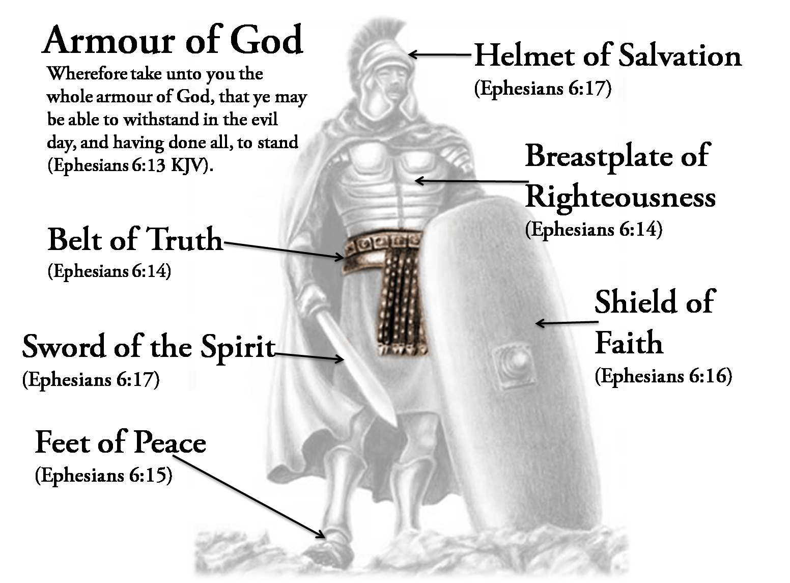 Are you Prepared for Battle?   Armor of god, Helmet of salvation, Ephesians 6