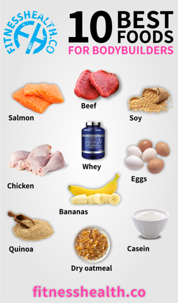Best 10 Protein Foods For Bodybuilders by Rene Harwood in