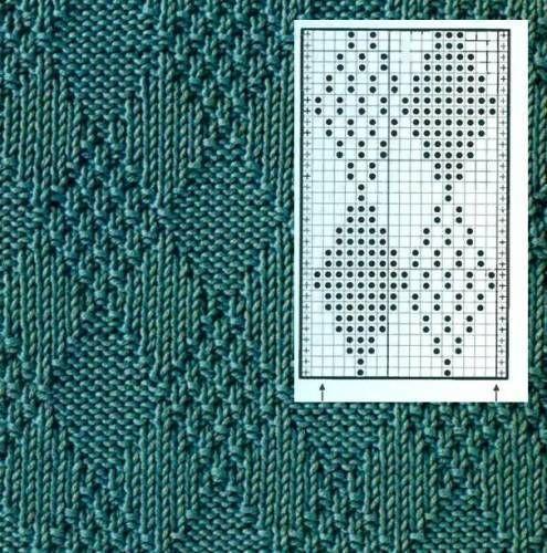 Photo of Вязание Мужчинам – # Strickmuster für Anfänger # Вязание # М …
