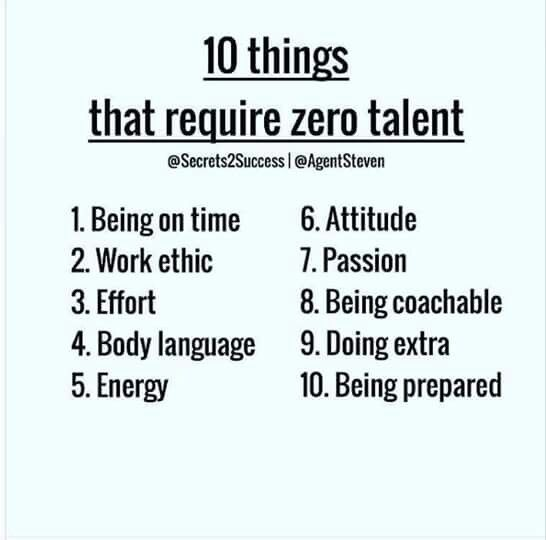 Things That Don T Require Talent Work Ethic Quotes Ethics