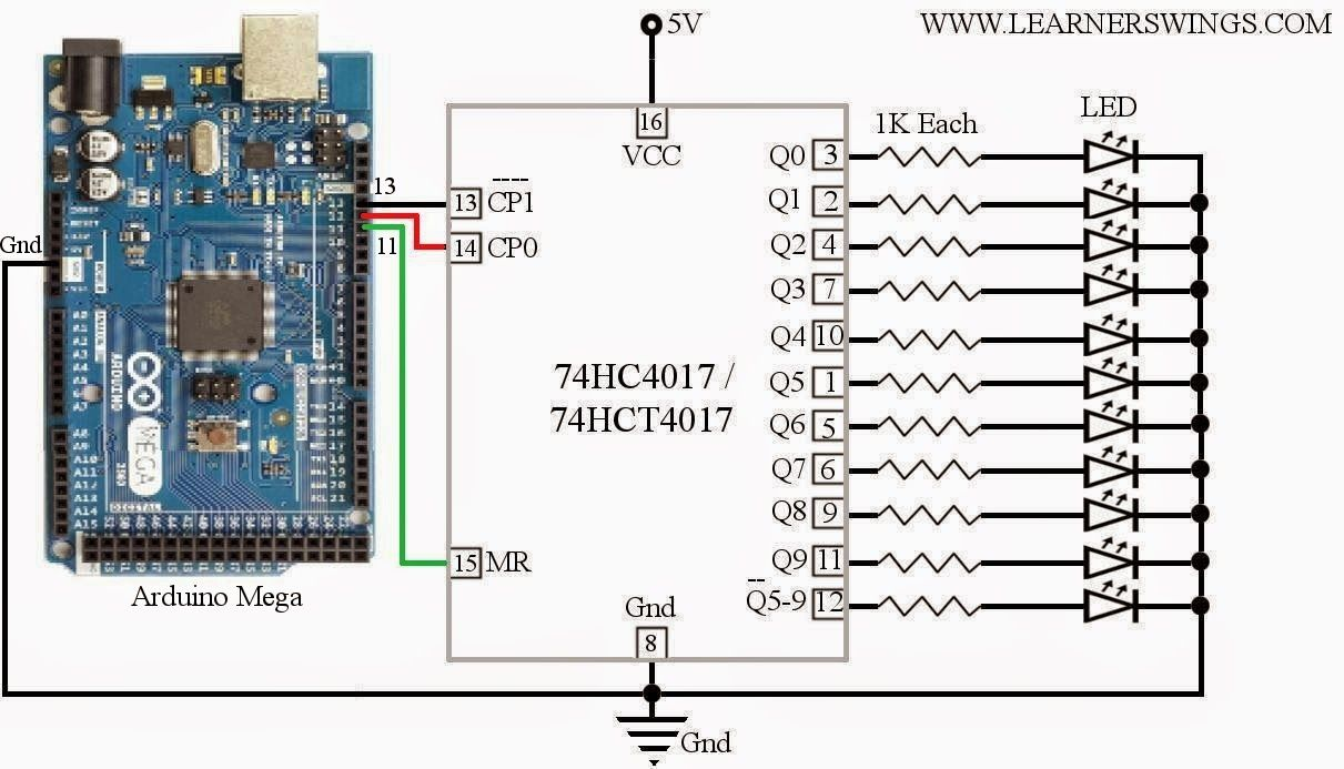 Pin By Gary Stephenson On Raspberry Pi In 2018 Pinterest Arduino If We Observe The Decade Counter Circuit Diagram There Are Four Amazing Johnson Demonstration Using 74hc4017 74hct4017 And Mega Http Www