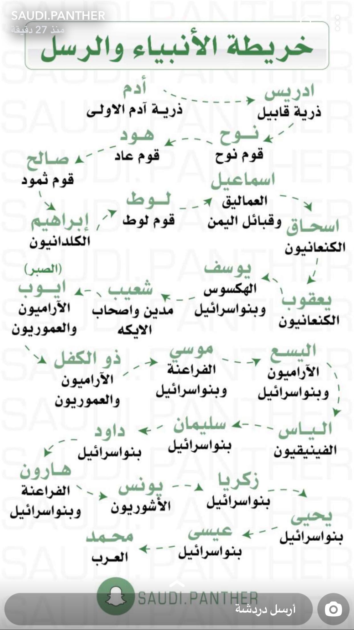 Pin By Hassan Raza Qadri On معلومات دينية Islamic Phrases Islamic Love Quotes Quran Quotes