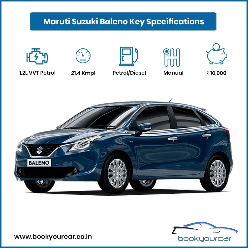 Get To Know Important Key Specifications And More Details Such As
