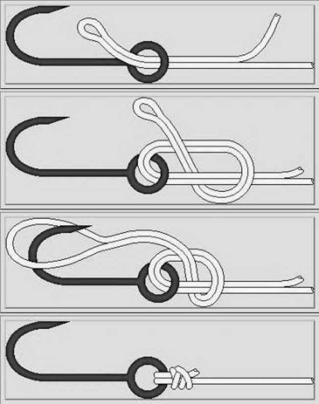 correct there are not lots of fishers that private customized sportfishing rods there is certainly a straightfor in 2020 fishing hook knots hook knot fishing knots pinterest