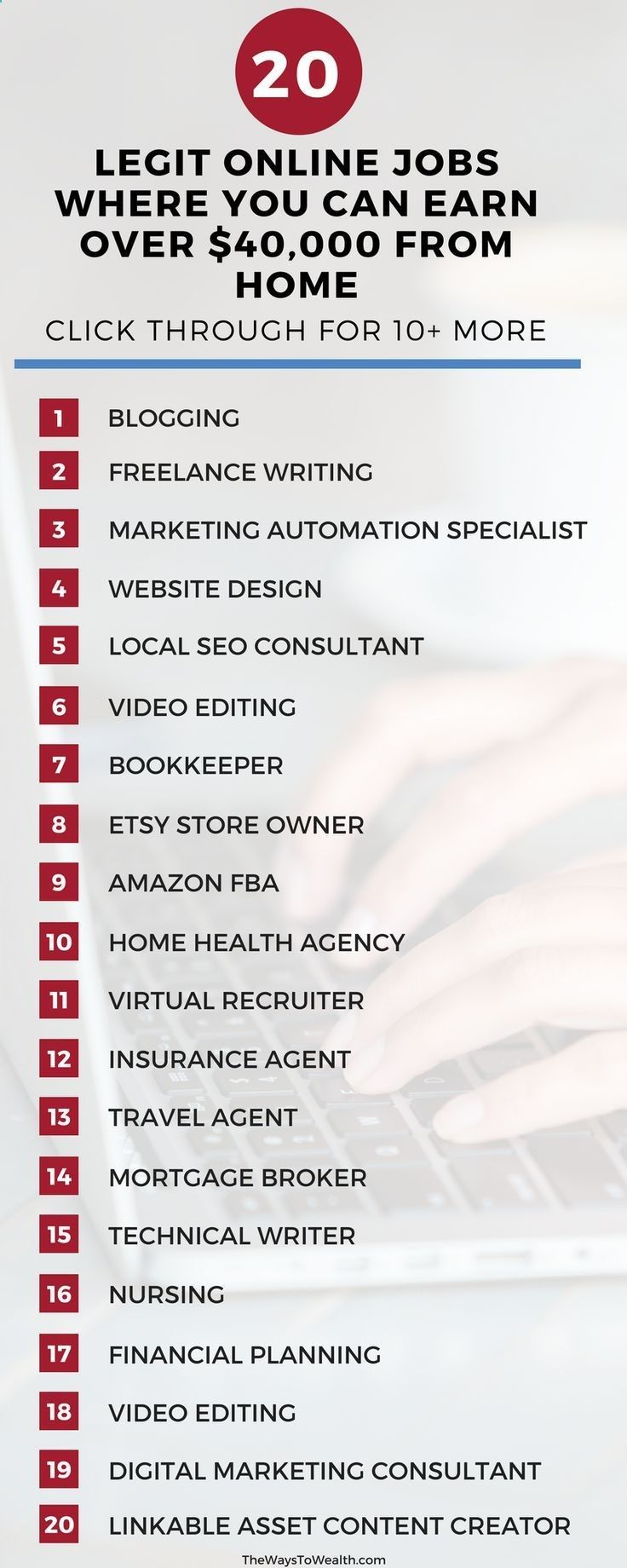 Want to work from home. Heres a list of 20 ways to make money from ...