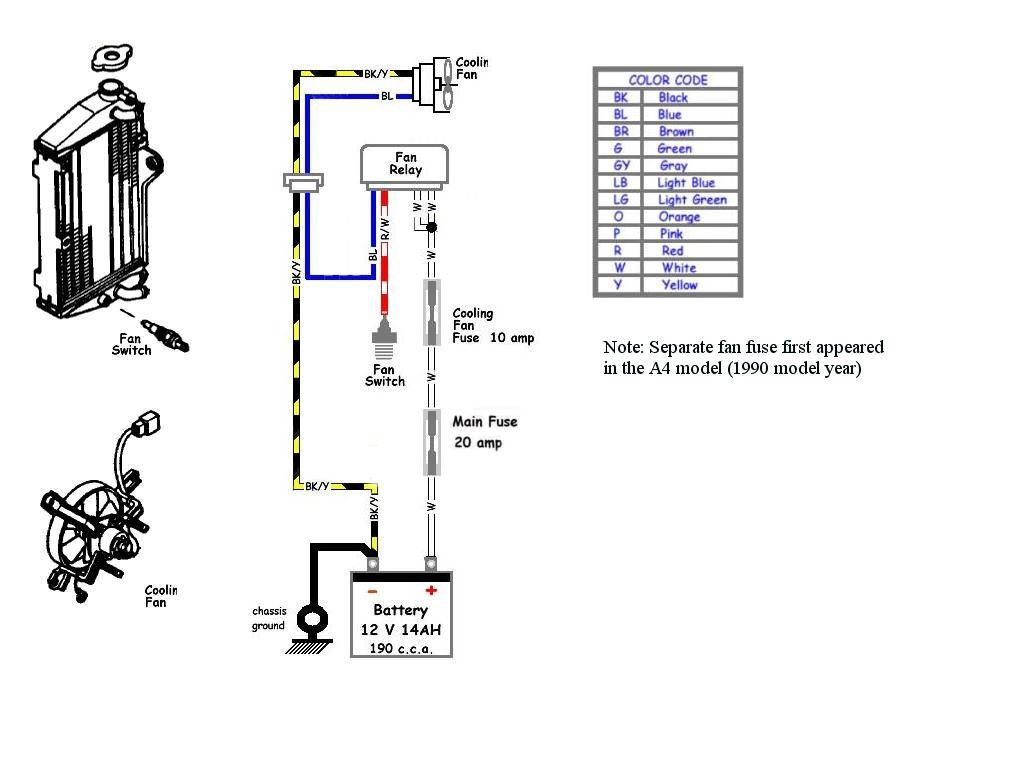 Table Fan Wiring Diagram | Projects to Try | Diagram