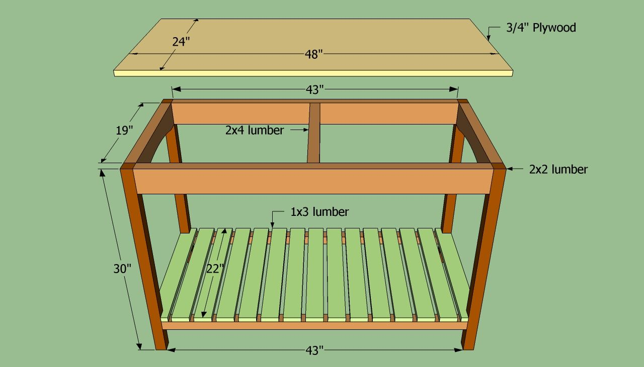 how to build a kitchen island. | i n s i d e | pinterest