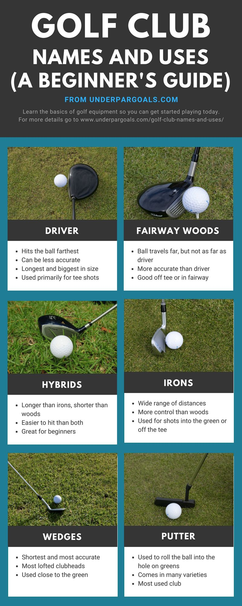 Golf Club Names And Uses A Beginner S Guide To Types Of Golf Clubs Golf Clubs For Beginners Best Golf Clubs Golf Tips For Beginners