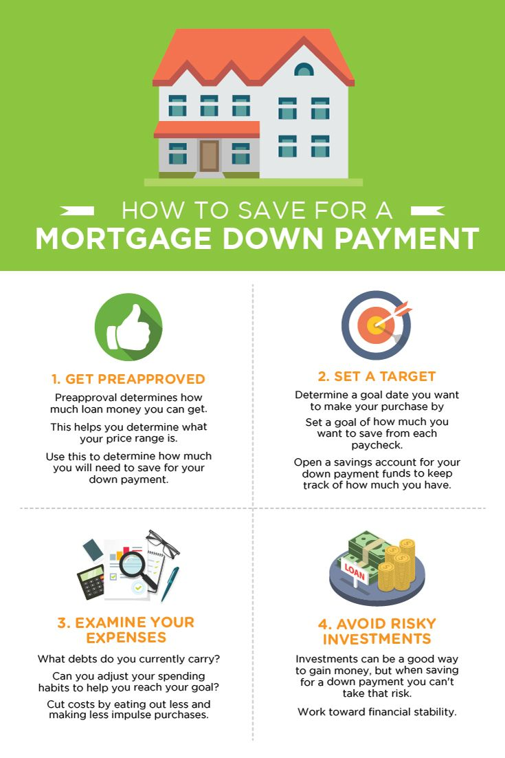 How to save for a mortgage down payment down payment