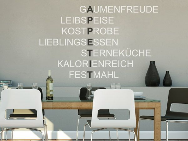 Guten Appetit - Wandtattoos für die Küche - Kreative Auswahl an - wandtattoo küche guten appetit