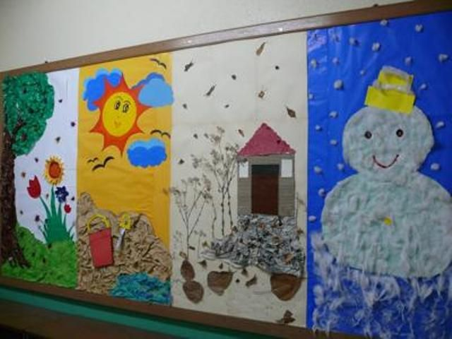 4th grade classroom decorating ideas | ... classroom ...