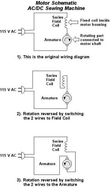 how to reverse a sewing machine motor tech stuff pinterest rh pinterest com singer sewing machine motor wiring diagram