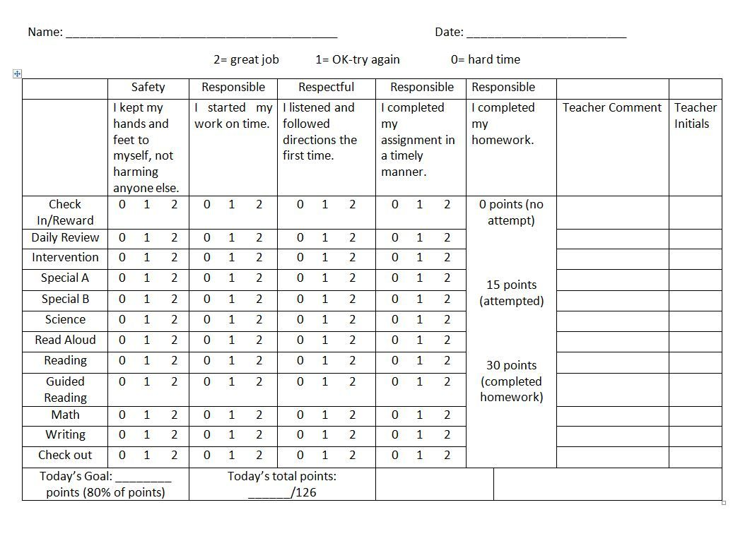 Behavior Charts for Challenging Student Behavior - Hookster's ...