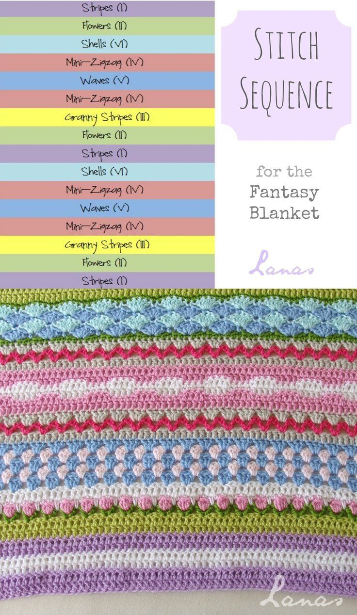 As Promised  Here U2019s A Very Handy Little Chart From Lanas De Ana  Fantasy Blanket By Ana Bc