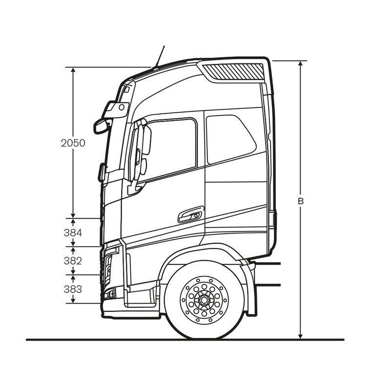 A Cabine Globetrotter Para Caminhes Volvo Fh