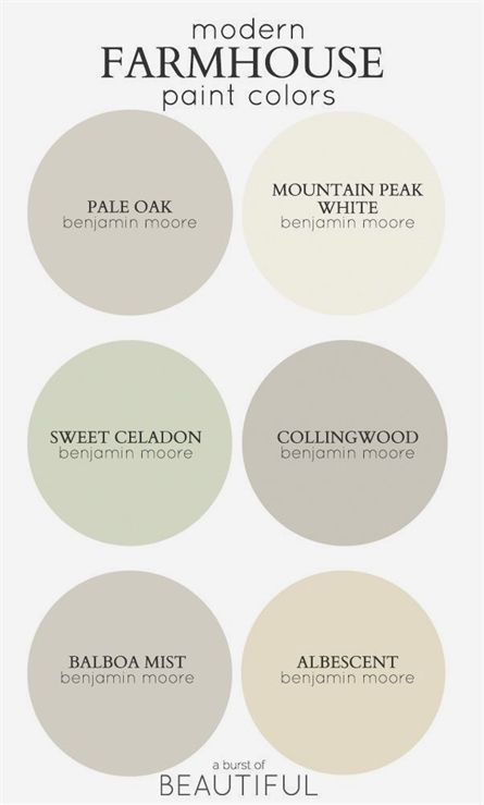Modern Farmhouse Neutral Paint Colors | Nick + Alicia #indoorpaintcolors