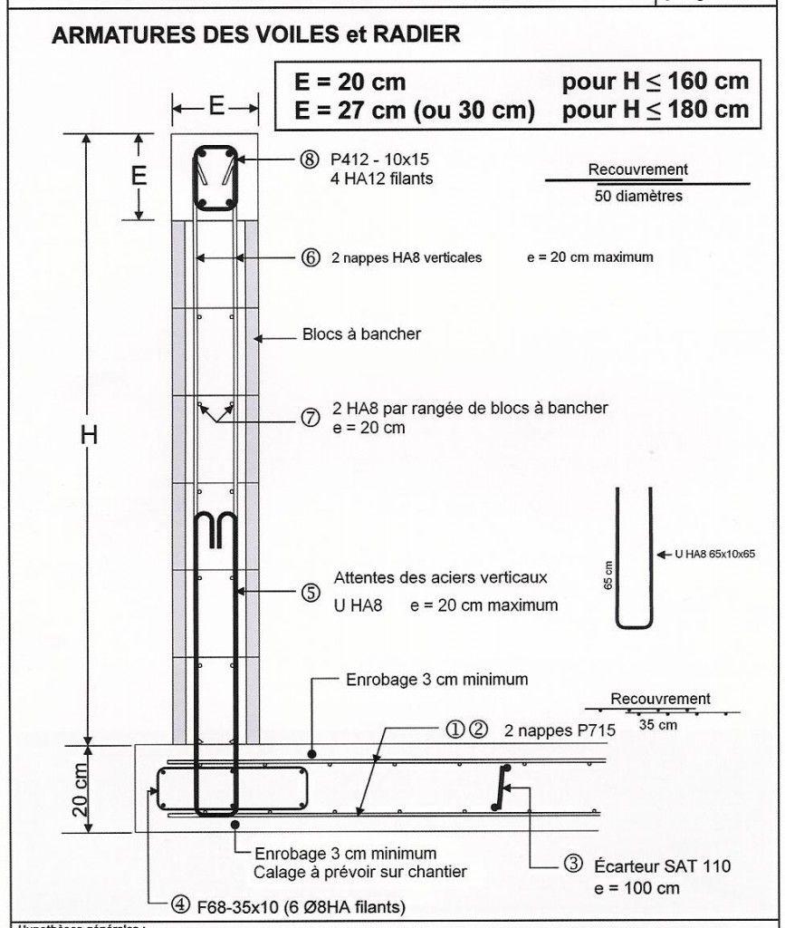 Schemas En Exemple Mur De Soutenement Plan Piscine Soutenement