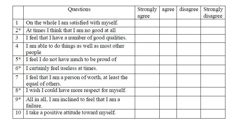 Worksheet Free Self Esteem Worksheets 1000 ideas about self esteem test on pinterest nonviolent communication types of mental health and esteem