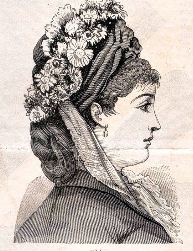 Victorian Hat Fashion