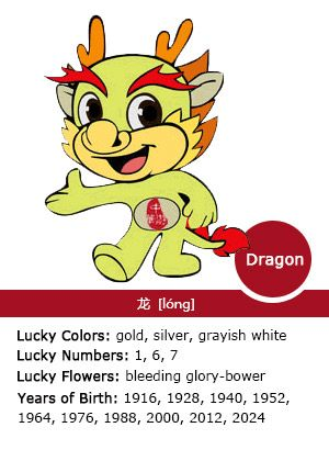 Year Of The Dragon Chinese Zodiac Signs Chinese Zodiac Year Of The Dragon