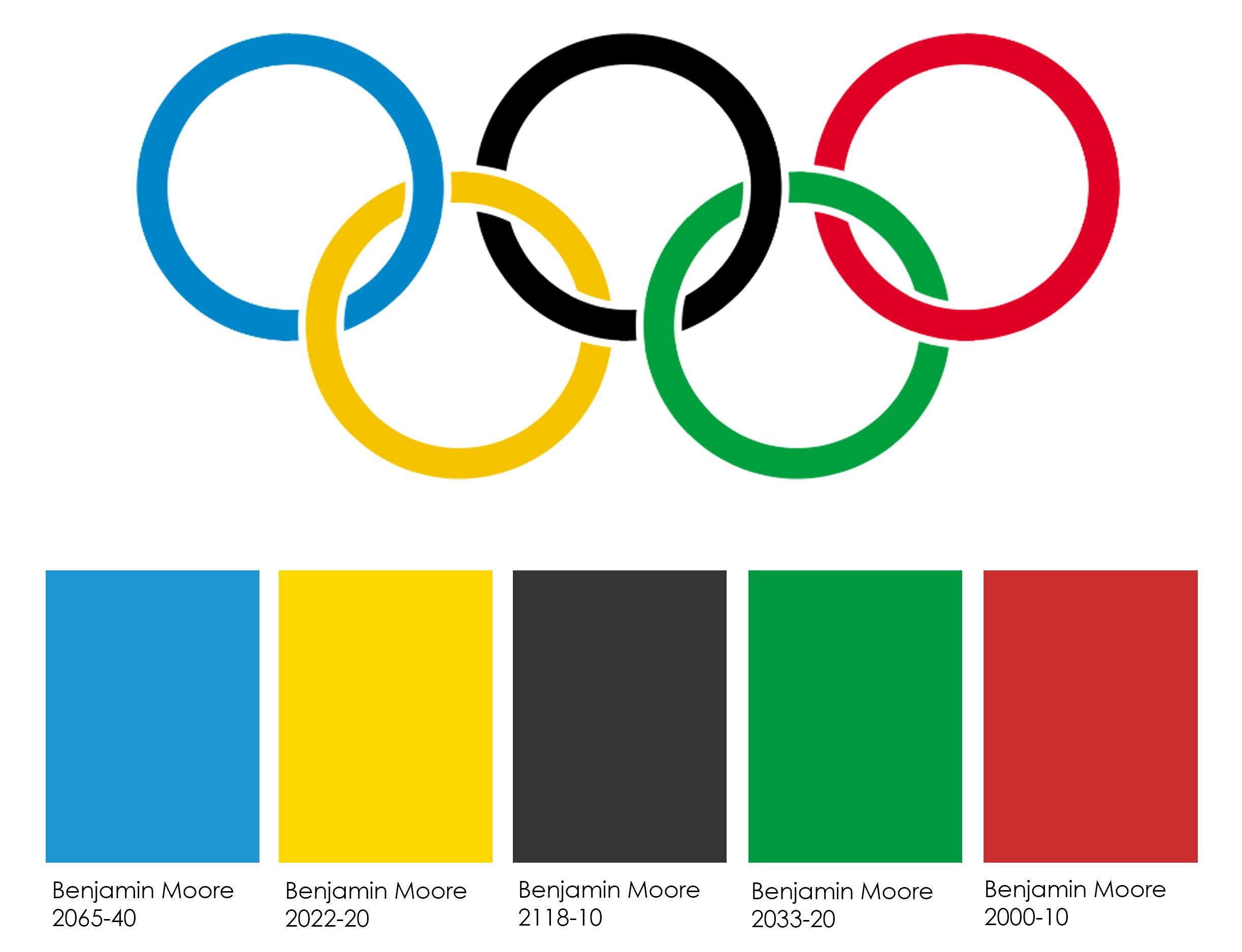Olympic Inspiration: 14-02-07 Olympic Colour Inspiration