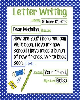 Letter Writing Anchor Chart Blue Polka Dot  Anchor Charts Chart