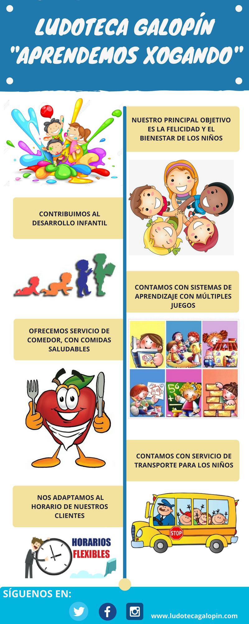 Servicios Que Ofrecemos Consejos Para Padres Desarrollo Infantil Aprendizaje
