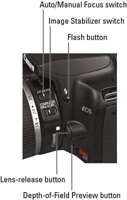 photography for the dummies e x p i r e d pinterest canon eos rh pinterest com canon 1000d manual mode Canon DSLR 1000D