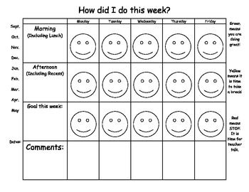 This freebie includes 3 weekly behavior charts with cute frames. I ...