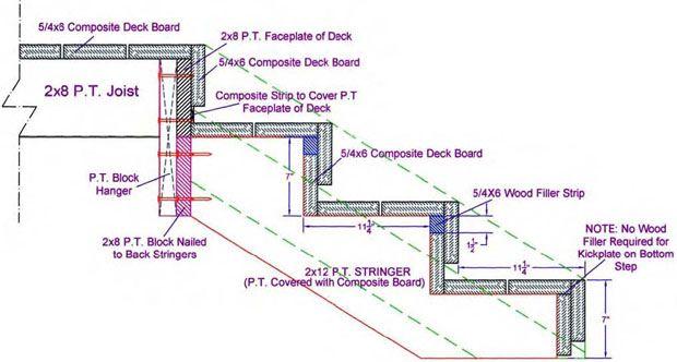 Charming Exterior Deck Low Maintenance Riser Stairs Construction Details.
