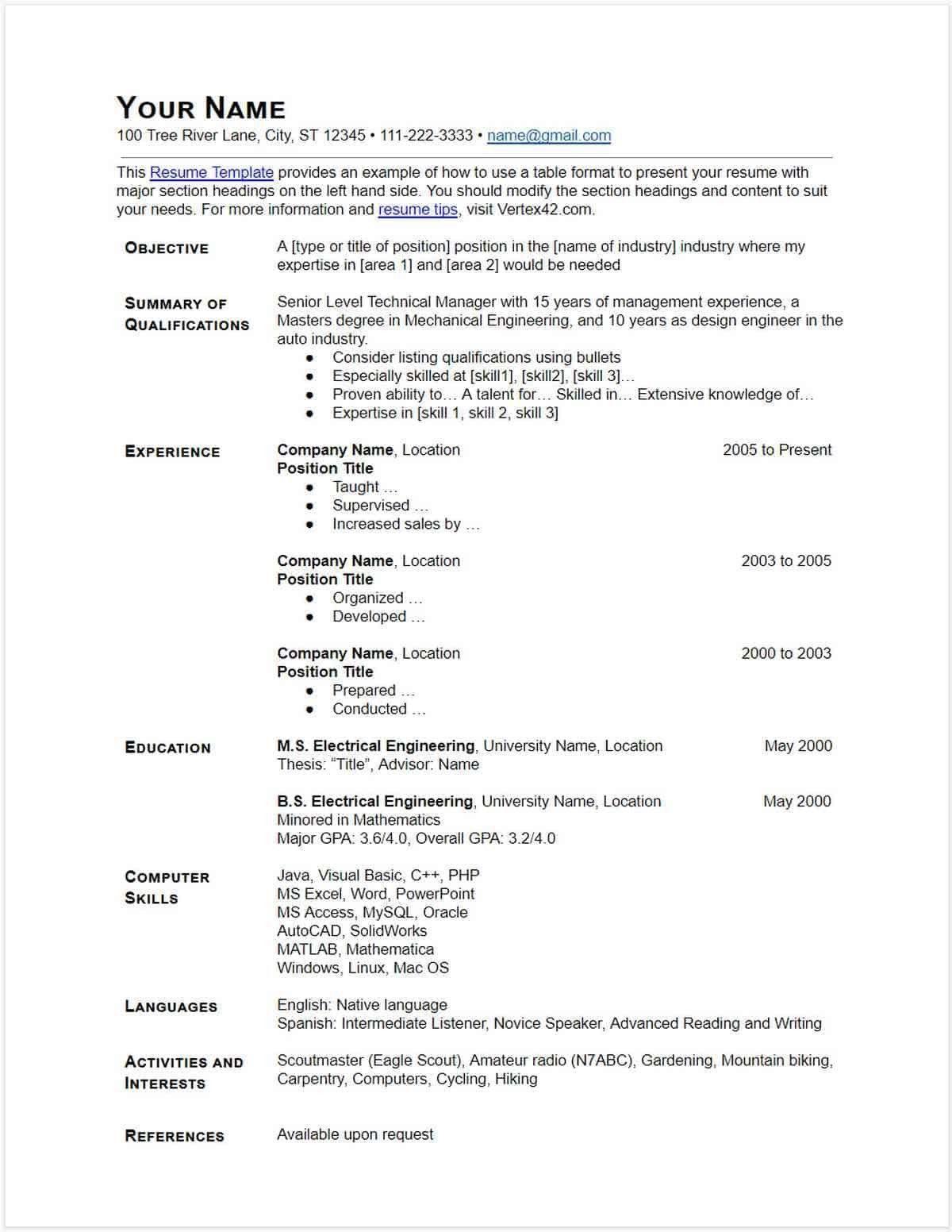 Google Doc Resume Templates Fresh 30 Google Docs Resume Templates Of 39 Special Go Resume Template Free Microsoft Word Resume Template Sample Resume Templates